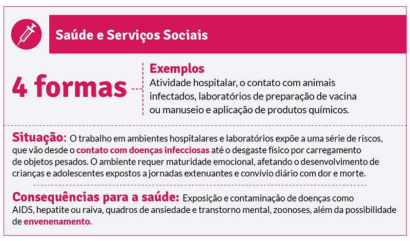 Trabalho infantil na atividade hospitalar, no contato com animais infectados, laboratórios de preparação de vacina ou manuseio e aplicação de produtos químicos.