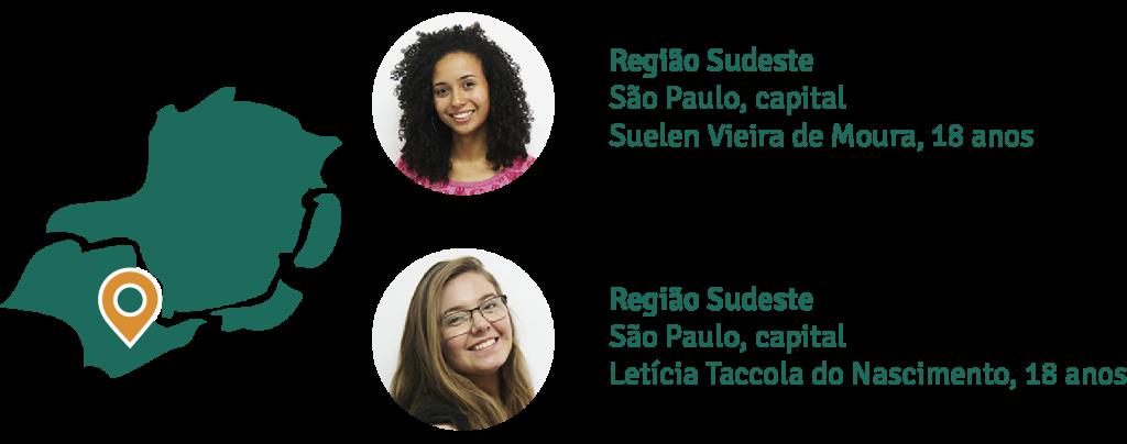 Sudeste. Mapa dos aprendizes no Brasil. Rede Peteca